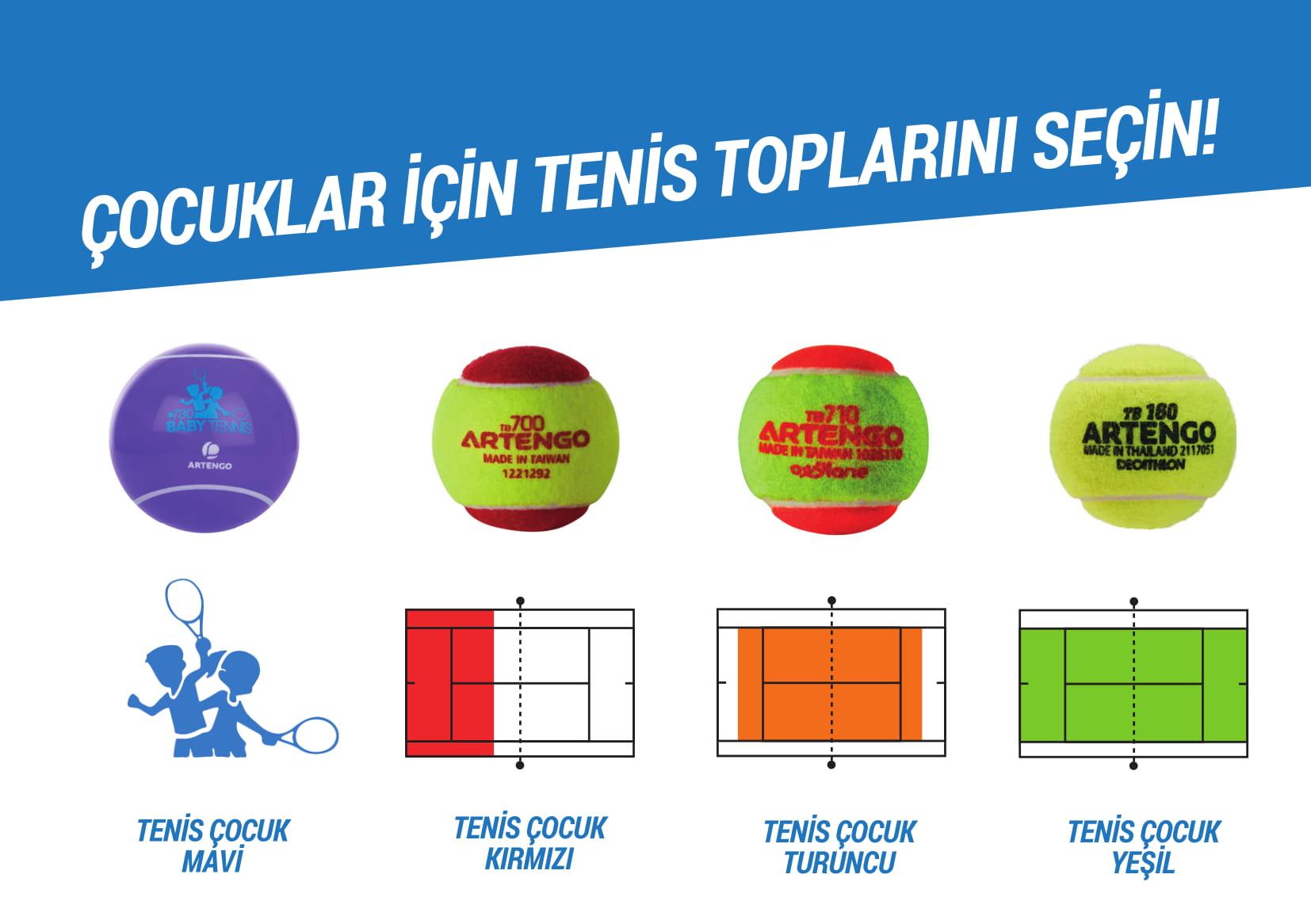 tenistopu