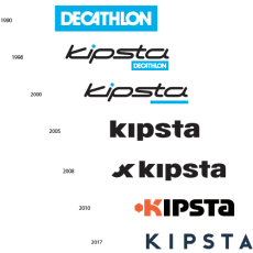 Kipsta Logolar.png